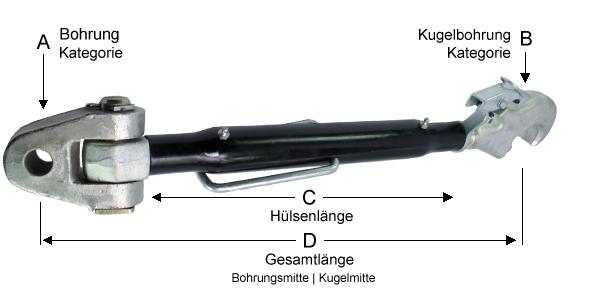 Fanghaken Oberlenker Gewinde M36x3 Kat 3-3-2